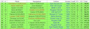 CartoCagouille_Classement.jpg